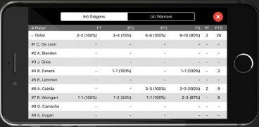 Scorebook+ | Advanced scorekeeping & stat tracking apps for iOS